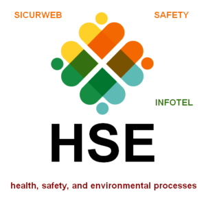 health, safety, and environmental processes