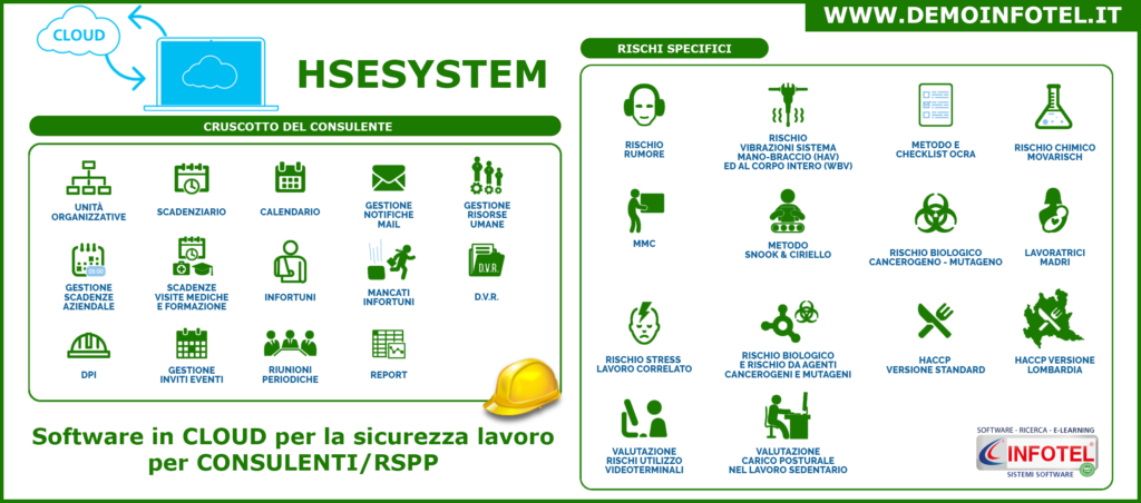 software rspp