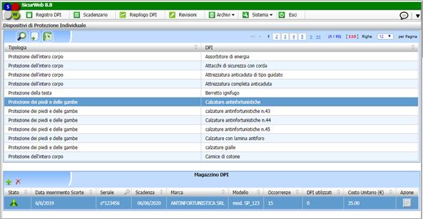 l'archivio dei dpi divisi per tipologia